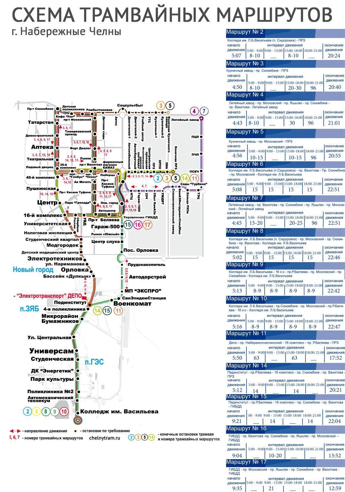схема маршрута 20 трамвая